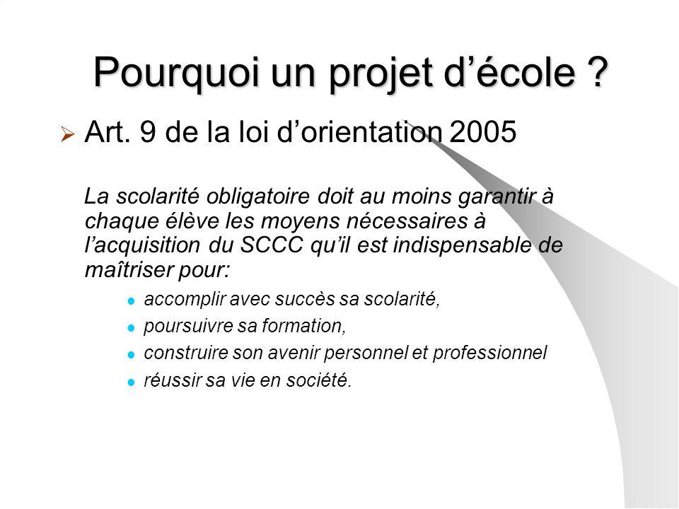 Pourquoi un projet décole ? Art. 9 de la loi dorientation 2005 La scolarité obligatoire doit au moins garantir à chaque élève les moyens nécessaires à