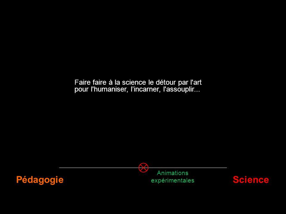 Clown de science Art et théâtralité PédagogieScience Conférences spectacles Contes scientifiques Expositions photographiques Animations expérimentales