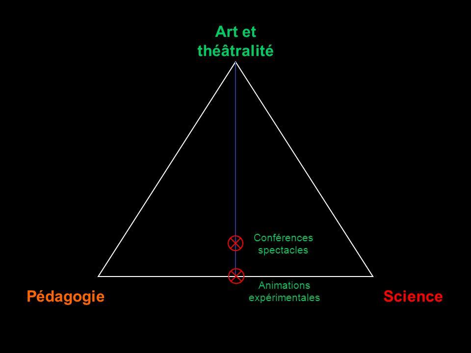 Art et théâtralité PédagogieScience Conférences spectacles Animations expérimentales
