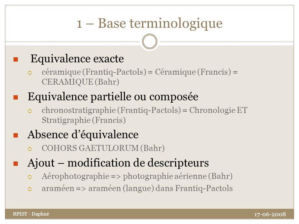 1 – Base terminologique Concordance en cours entre : Anthroponymes Peuples Chronologie (à finaliser) Œuvres Lieux Mise à jour du vocabulaire « sujets » 17-06-2008 RPIST - Daphné