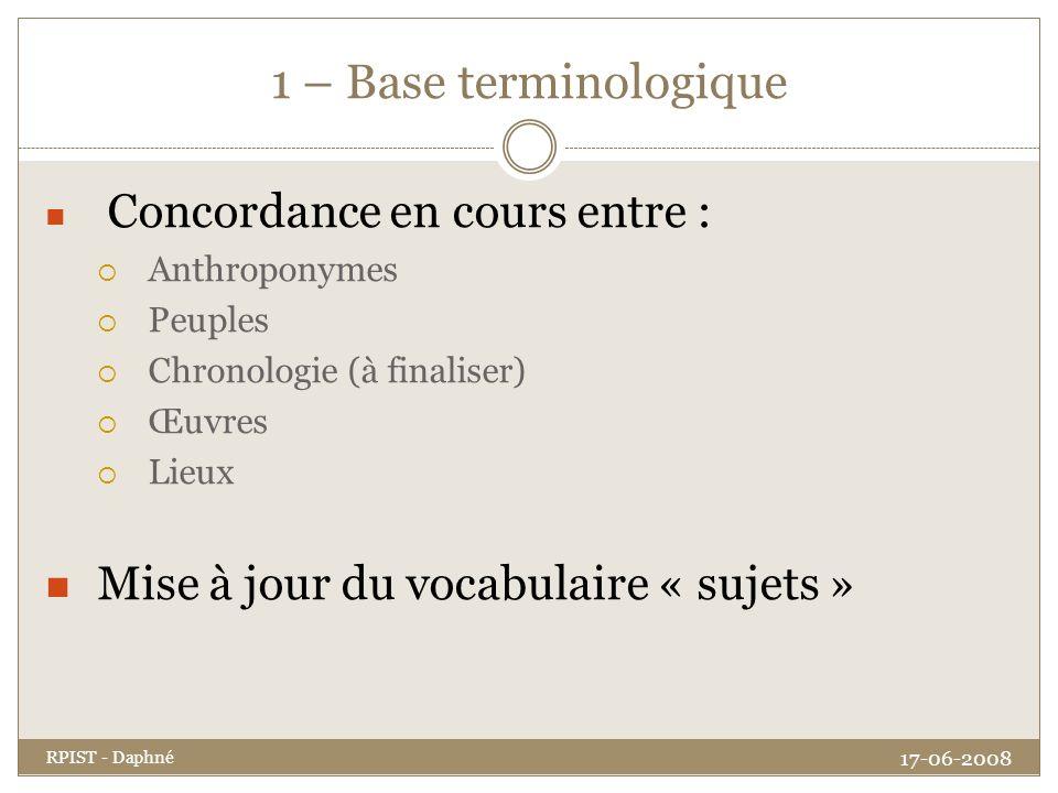 1 – Base terminologique Concordance en cours entre : Anthroponymes Peuples Chronologie (à finaliser) Œuvres Lieux Mise à jour du vocabulaire « sujets
