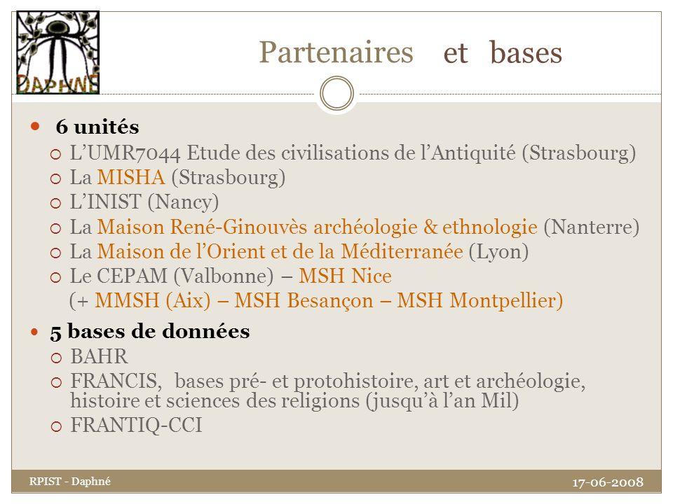 Partenaires 6 unités LUMR7044 Etude des civilisations de lAntiquité (Strasbourg) La MISHA (Strasbourg) LINIST (Nancy) La Maison René-Ginouvès archéolo
