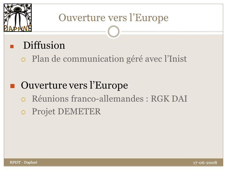 Ouverture vers lEurope Diffusion Plan de communication géré avec lInist Ouverture vers lEurope Réunions franco-allemandes : RGK DAI Projet DEMETER 17-