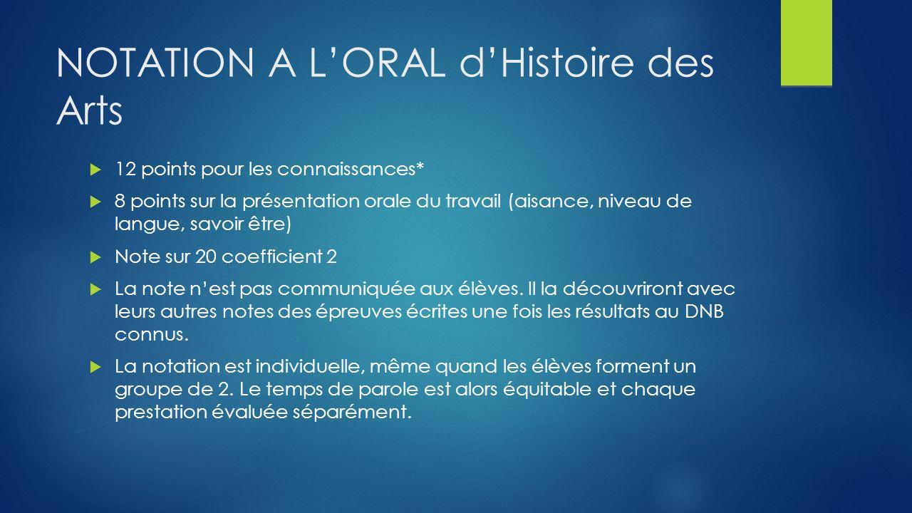 NOTATION A LORAL dHistoire des Arts 12 points pour les connaissances* 8 points sur la présentation orale du travail (aisance, niveau de langue, savoir