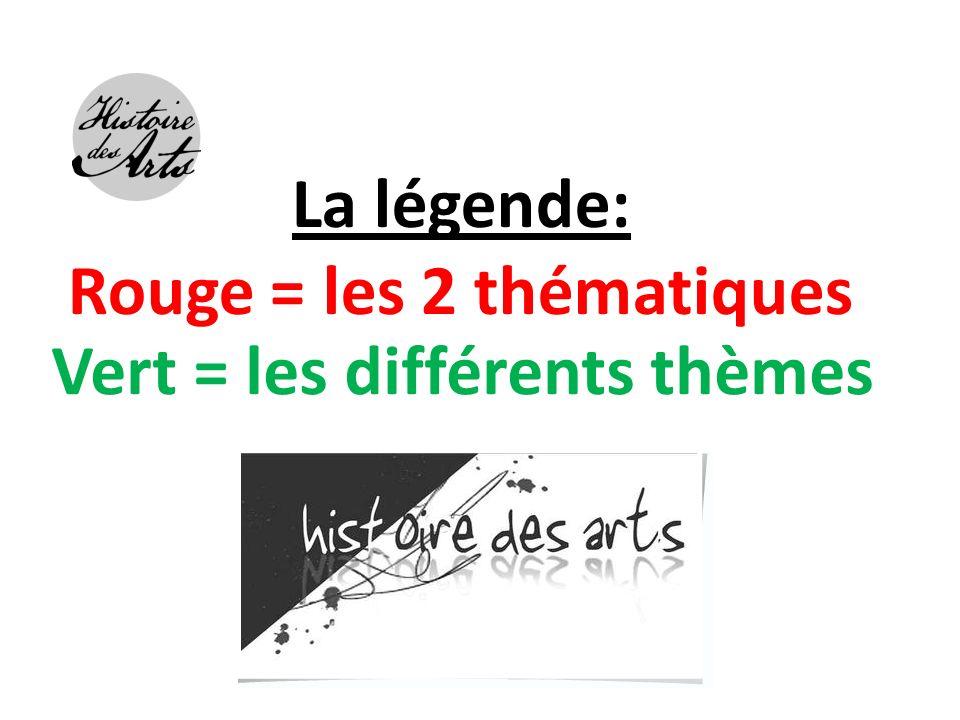 La légende: Rouge = les 2 thématiques Vert = les différents thèmes