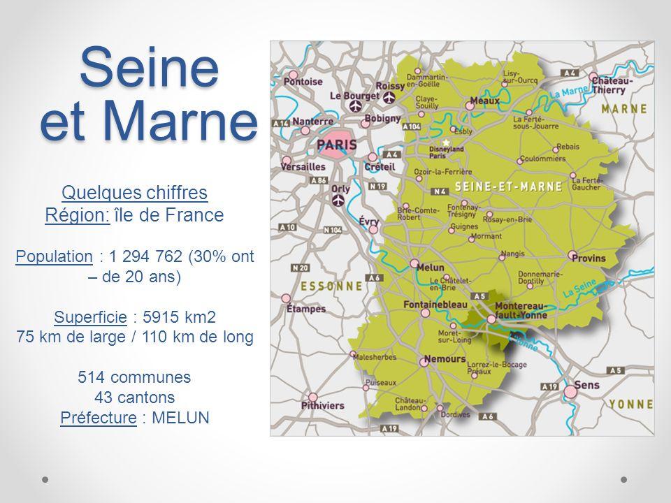 Seine et Marne Quelques chiffres Région: île de France Population : 1 294 762 (30% ont – de 20 ans) Superficie : 5915 km2 75 km de large / 110 km de long 514 communes 43 cantons Préfecture : MELUN