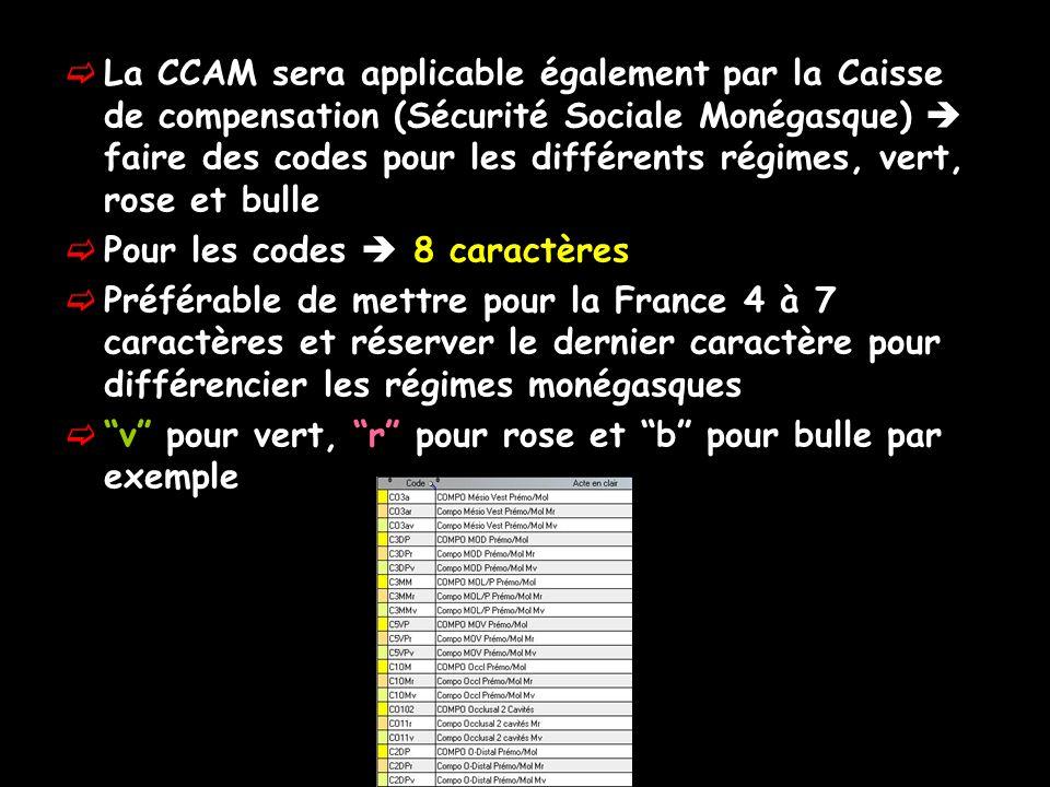 La CCAM sera applicable également par la Caisse de compensation (Sécurité Sociale Monégasque) faire des codes pour les différents régimes, vert, rose