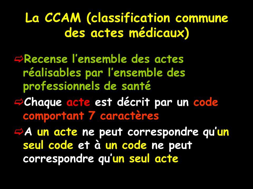 La CCAM (classification commune des actes médicaux) Recense lensemble des actes réalisables par lensemble des professionnels de santé Chaque acte est