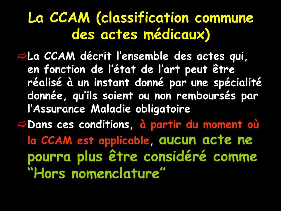 La CCAM (classification commune des actes médicaux) La CCAM décrit lensemble des actes qui, en fonction de létat de lart peut être réalisé à un instan