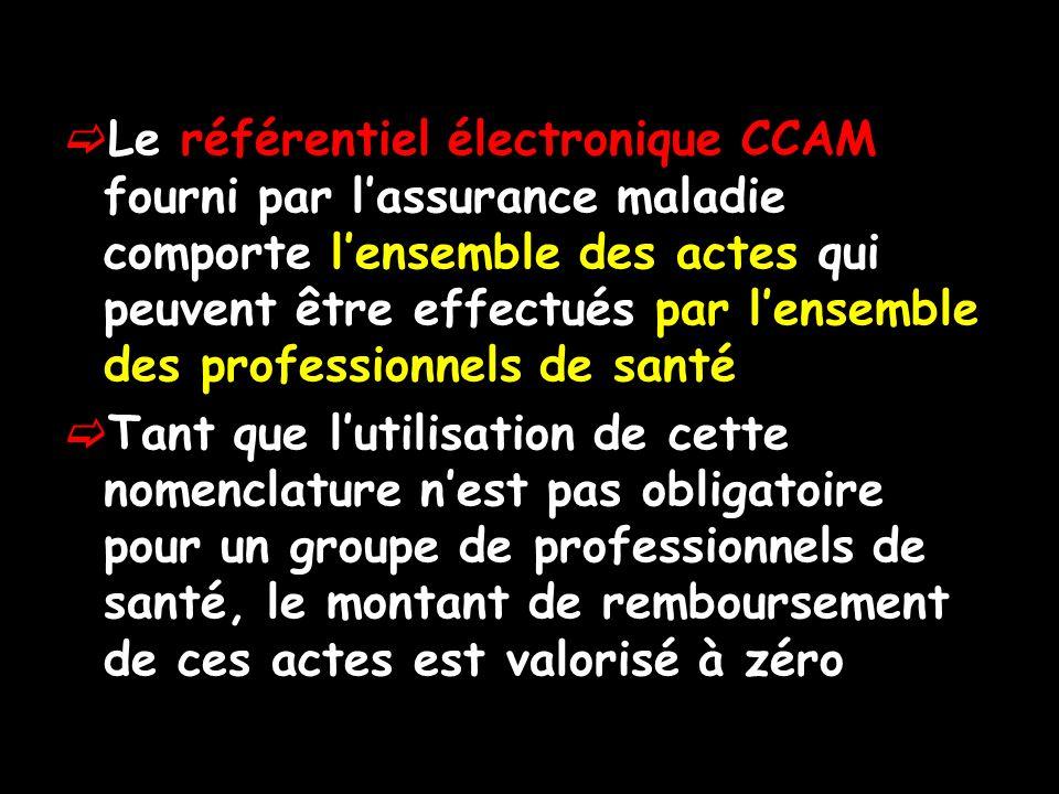Tarification d un acte effectué qu en NGAP (exemple les consultations) ne pas remplir les champs CCAM Acte comportant à la fois des tarifications en CCAM et en NGAP Les données NGAP seront utilisées pour la saisie des actes aussi longtemps que l utilisation de la CCAM n aura pas été cochée dans le profil utilisateur du praticien