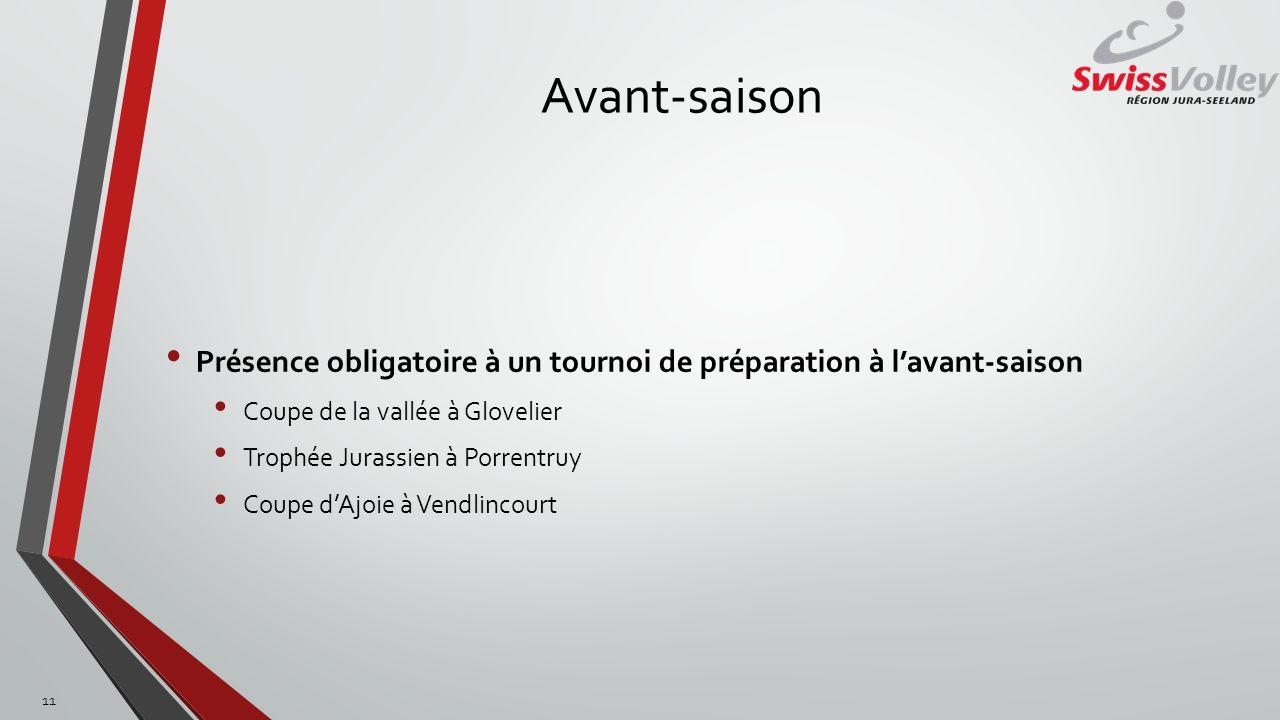 Avant-saison Présence obligatoire à un tournoi de préparation à lavant-saison Coupe de la vallée à Glovelier Trophée Jurassien à Porrentruy Coupe dAjo
