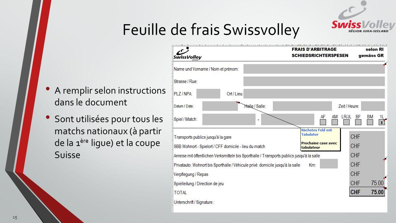 Feuille de frais Swissvolley A remplir selon instructions dans le document Sont utilisées pour tous les matchs nationaux (à partir de la 1 ère ligue)