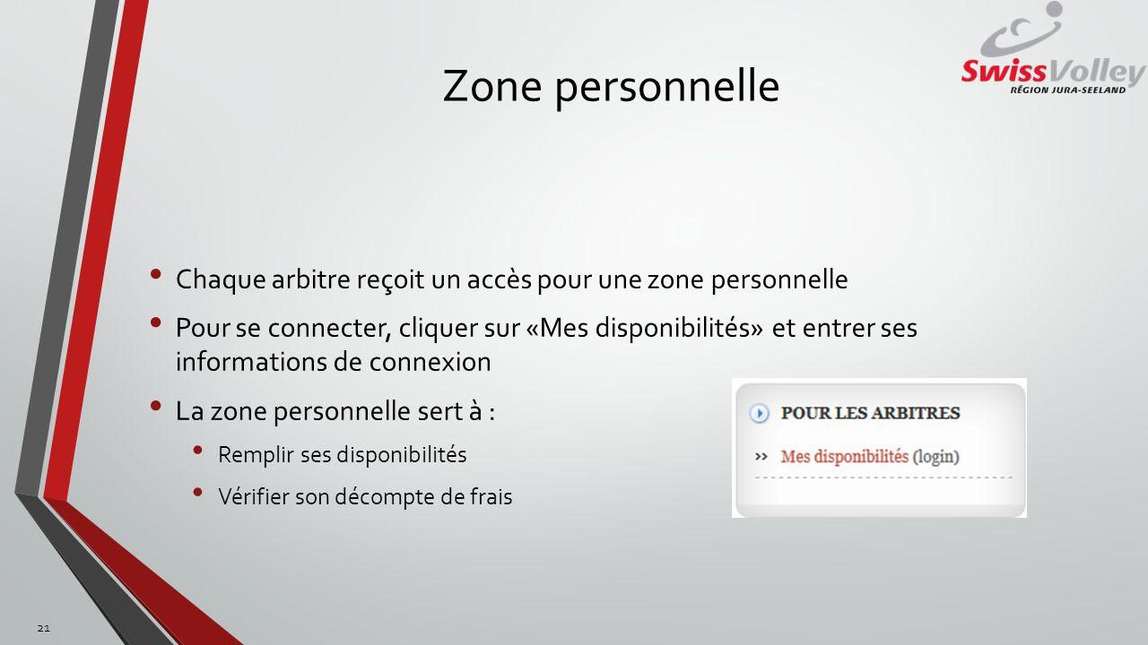 Zone personnelle Chaque arbitre reçoit un accès pour une zone personnelle Pour se connecter, cliquer sur «Mes disponibilités» et entrer ses informatio