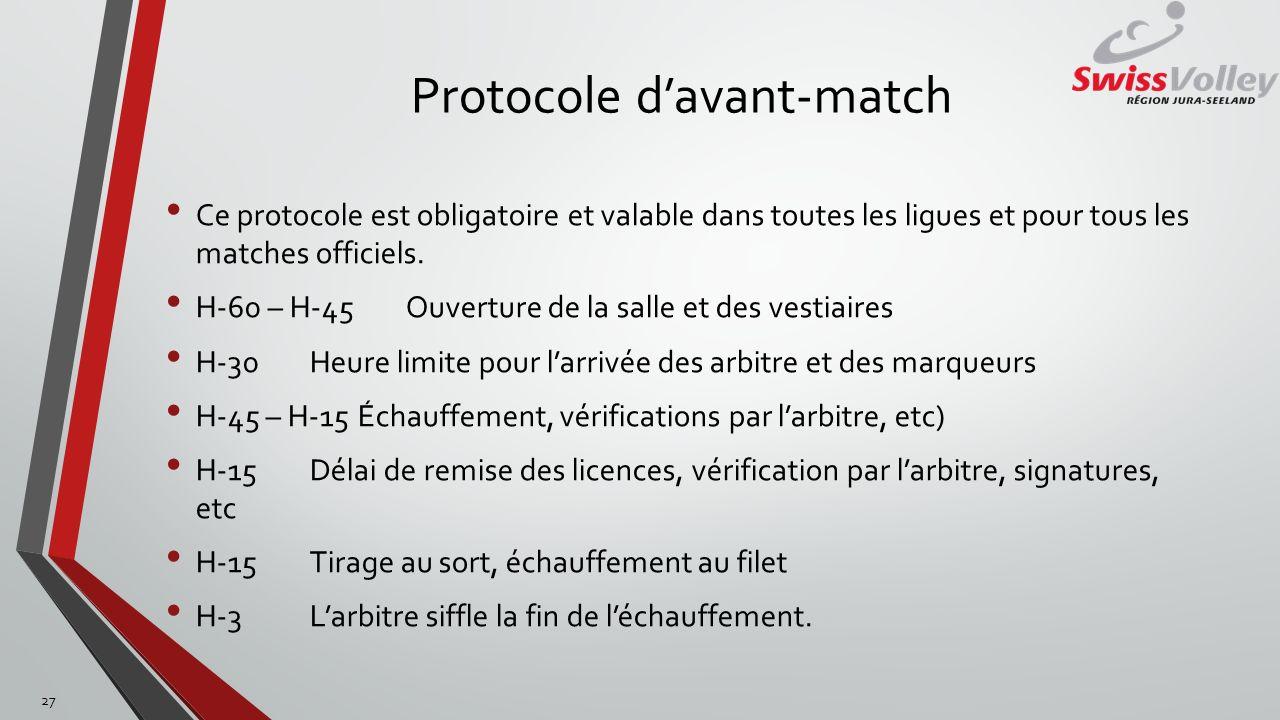 Protocole davant-match Ce protocole est obligatoire et valable dans toutes les ligues et pour tous les matches officiels. H-60 – H-45 Ouverture de la