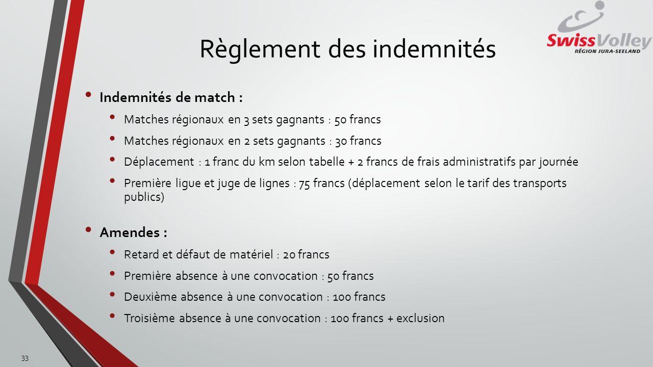 Règlement des indemnités Indemnités de match : Matches régionaux en 3 sets gagnants : 50 francs Matches régionaux en 2 sets gagnants : 30 francs Dépla