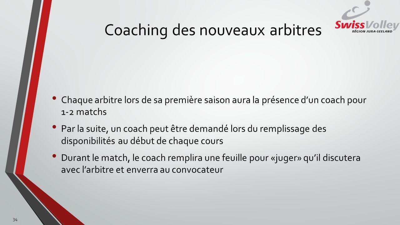 Coaching des nouveaux arbitres Chaque arbitre lors de sa première saison aura la présence dun coach pour 1-2 matchs Par la suite, un coach peut être d