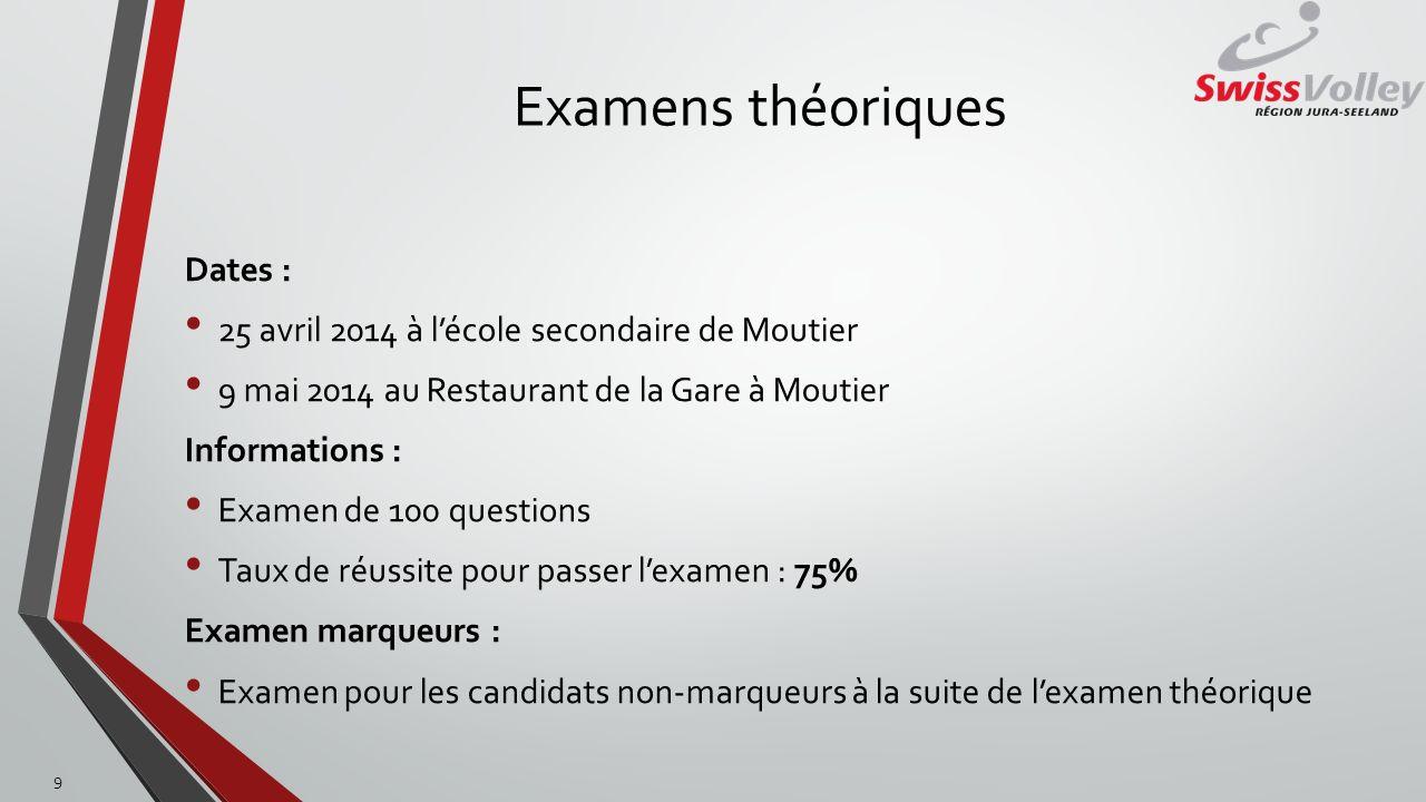 Examens théoriques Dates : 25 avril 2014 à lécole secondaire de Moutier 9 mai 2014 au Restaurant de la Gare à Moutier Informations : Examen de 100 que