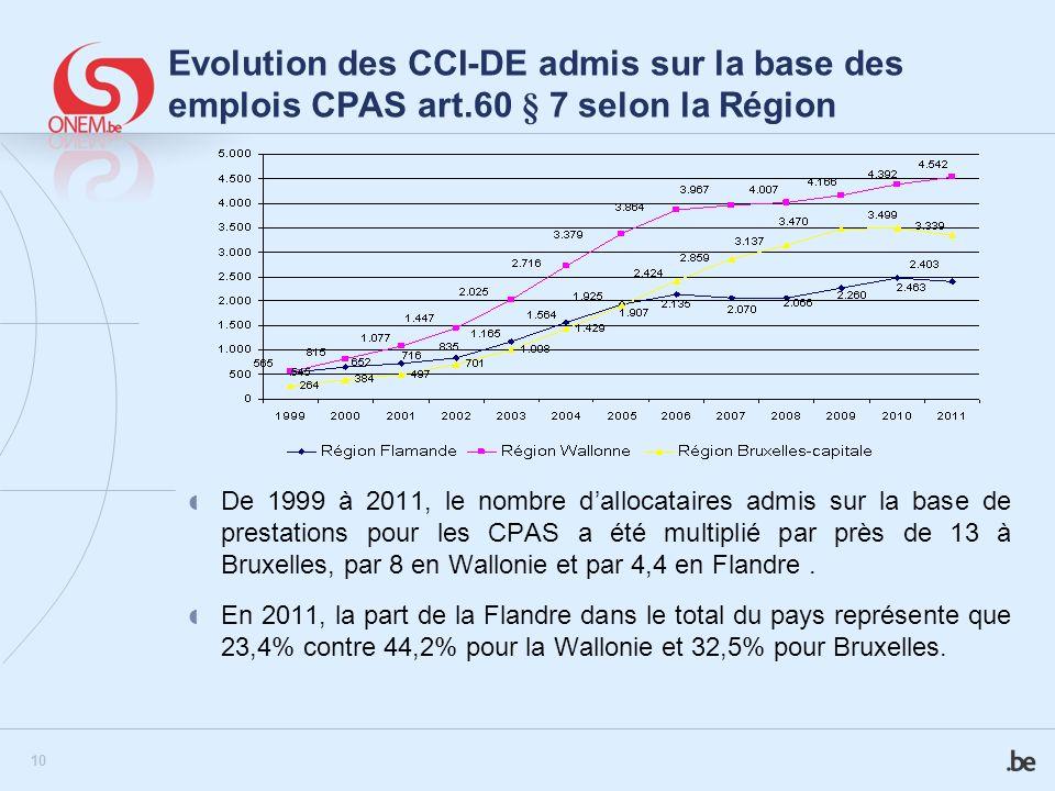 10 Evolution des CCI-DE admis sur la base des emplois CPAS art.60 § 7 selon la Région De 1999 à 2011, le nombre dallocataires admis sur la base de pre