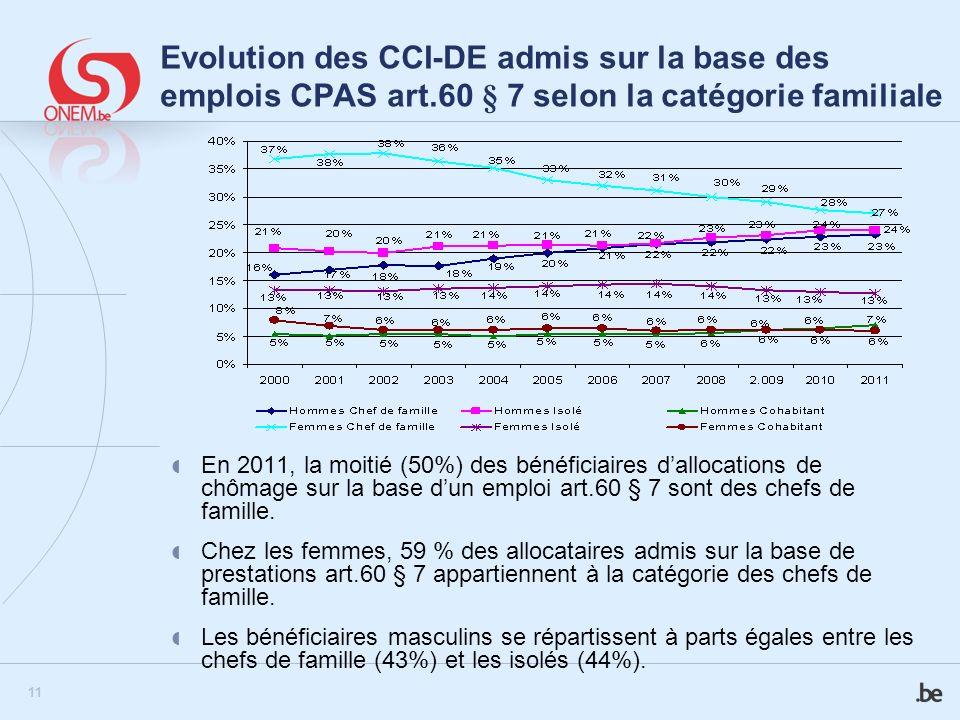 11 En 2011, la moitié (50%) des bénéficiaires dallocations de chômage sur la base dun emploi art.60 § 7 sont des chefs de famille. Chez les femmes, 59
