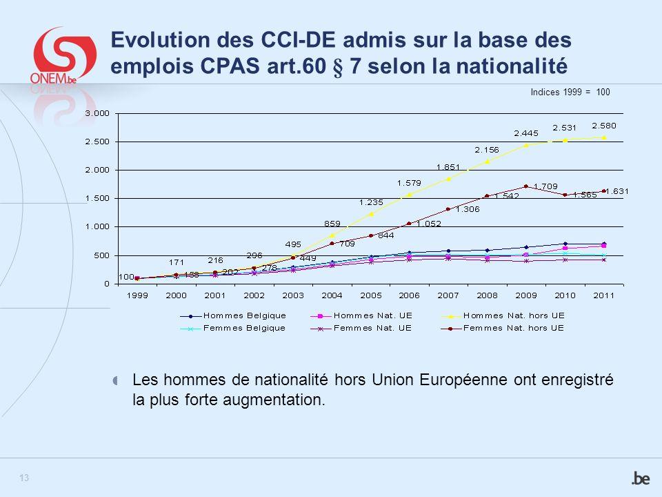 13 Les hommes de nationalité hors Union Européenne ont enregistré la plus forte augmentation. Evolution des CCI-DE admis sur la base des emplois CPAS