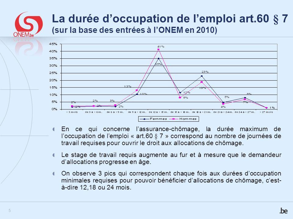 5 La durée doccupation de lemploi art.60 § 7 (sur la base des entrées à lONEM en 2010) En ce qui concerne lassurance-chômage, la durée maximum de locc