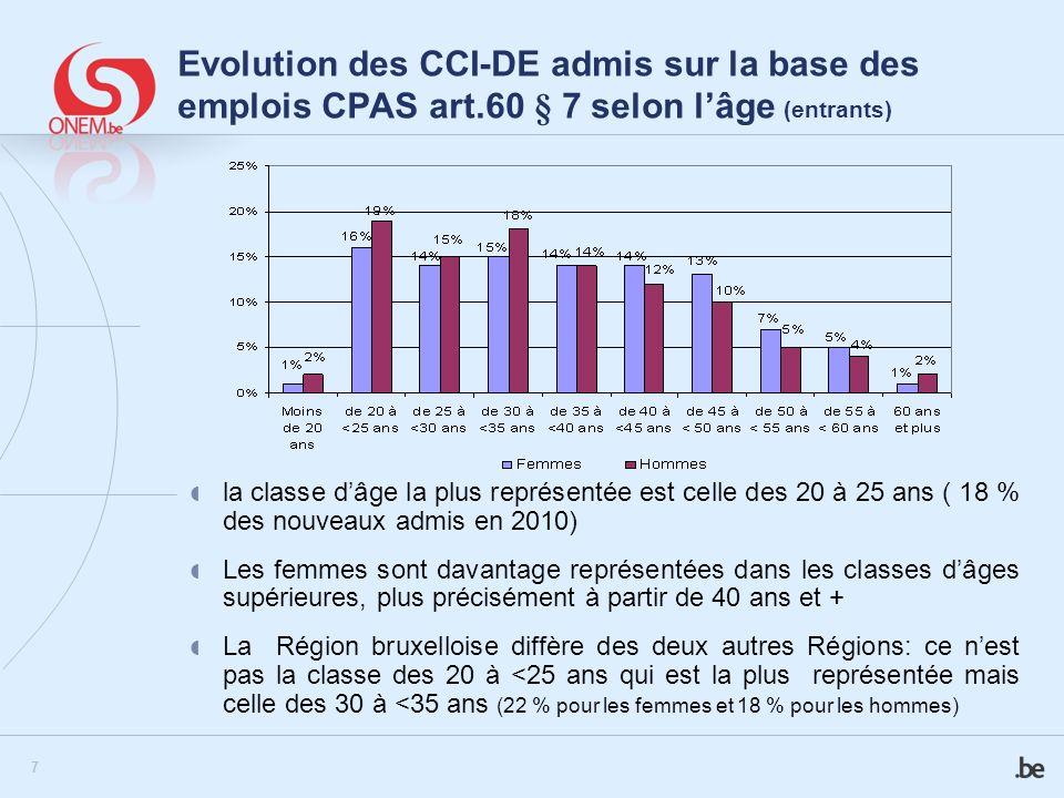 7 la classe dâge la plus représentée est celle des 20 à 25 ans ( 18 % des nouveaux admis en 2010) Les femmes sont davantage représentées dans les clas