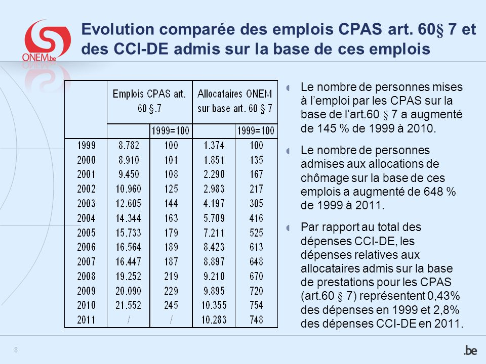 8 Le nombre de personnes mises à lemploi par les CPAS sur la base de lart.60 § 7 a augmenté de 145 % de 1999 à 2010. Le nombre de personnes admises au