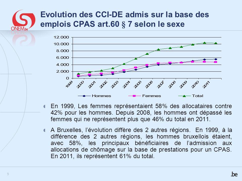 9 En 1999, Les femmes représentaient 58% des allocataires contre 42% pour les hommes. Depuis 2008, les hommes ont dépassé les femmes qui ne représente