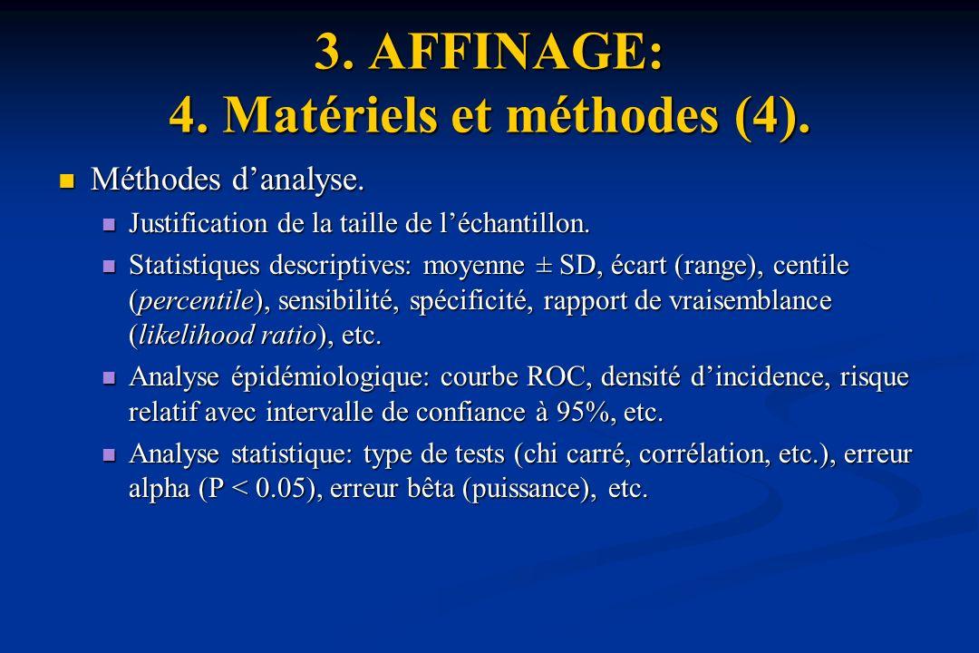 3.AFFINAGE: 4. Matériels et méthodes (4). Méthodes danalyse.
