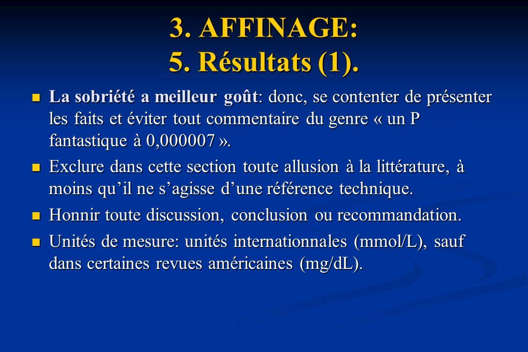 3.AFFINAGE: 5. Résultats (1).