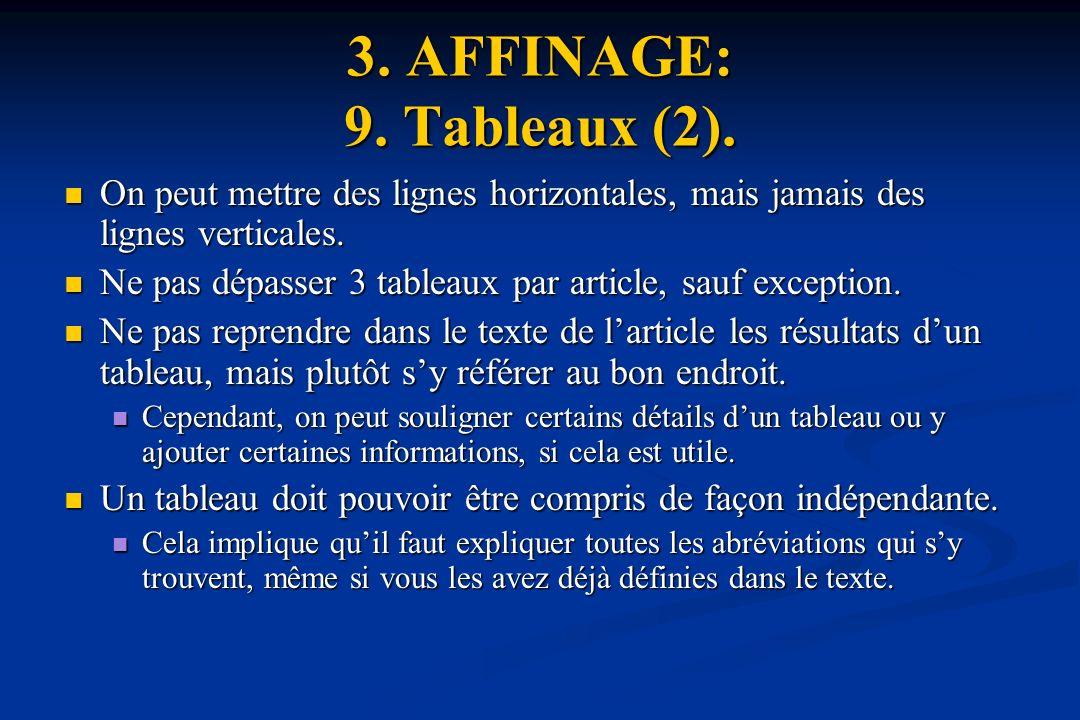 3.AFFINAGE: 9. Tableaux (2).