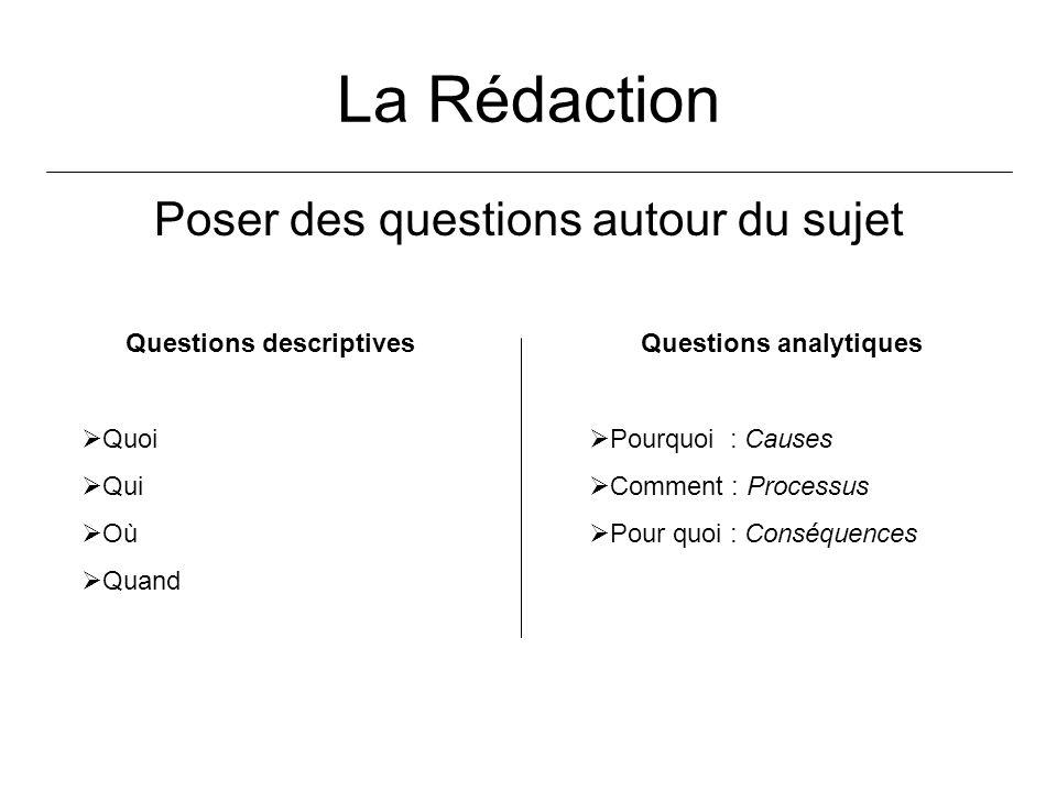 La Rédaction On oublie la dissertation Commencer par la conclusion Du plus important au moins important.