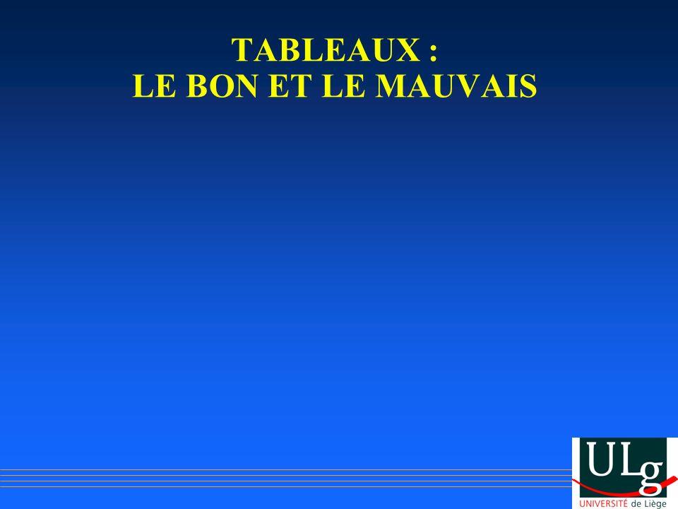 TABLEAUX : LE BON ET LE MAUVAIS