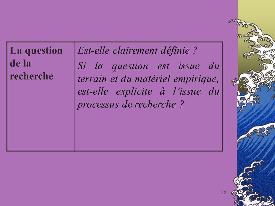 18 La question de la recherche Est-elle clairement définie ? Si la question est issue du terrain et du matériel empirique, est-elle explicite à lissue