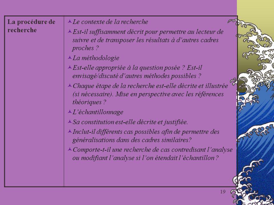 19 La procédure de recherche Le contexte de la recherche Est-il suffisamment décrit pour permettre au lecteur de suivre et de transposer les résultats