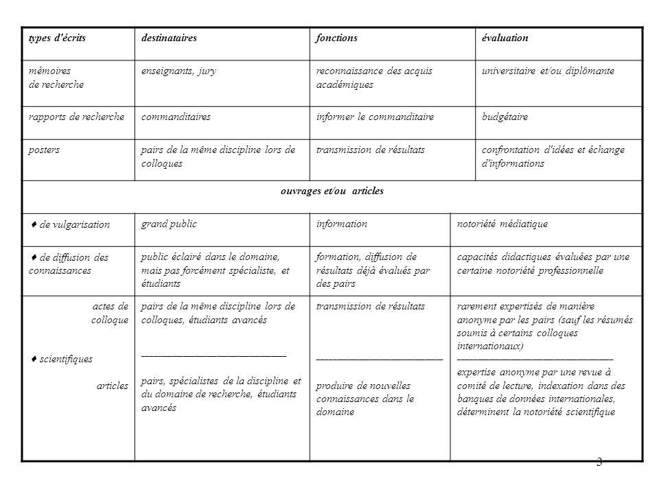 3 types d'écritsdestinatairesfonctionsévaluation mémoires de recherche enseignants, juryreconnaissance des acquis académiques universitaire et/ou dipl