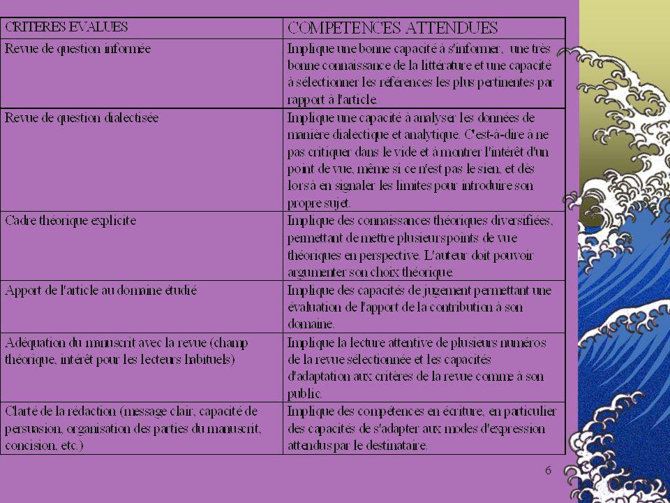 7 Les différentes parties dun manuscrit La (les) première page Le résumé, les mots clefs La présentation, lintroduction Les méthodes Les résultats La discussion Les références bibliographiques Les citations Les notes La longueur Les sections et sous-sections