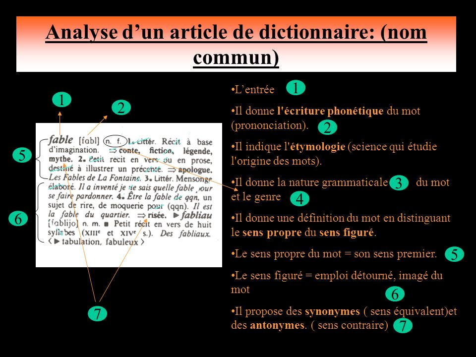 Analyse dun article de dictionnaire: (nom commun) Lentrée Il donne l écriture phonétique du mot (prononciation).