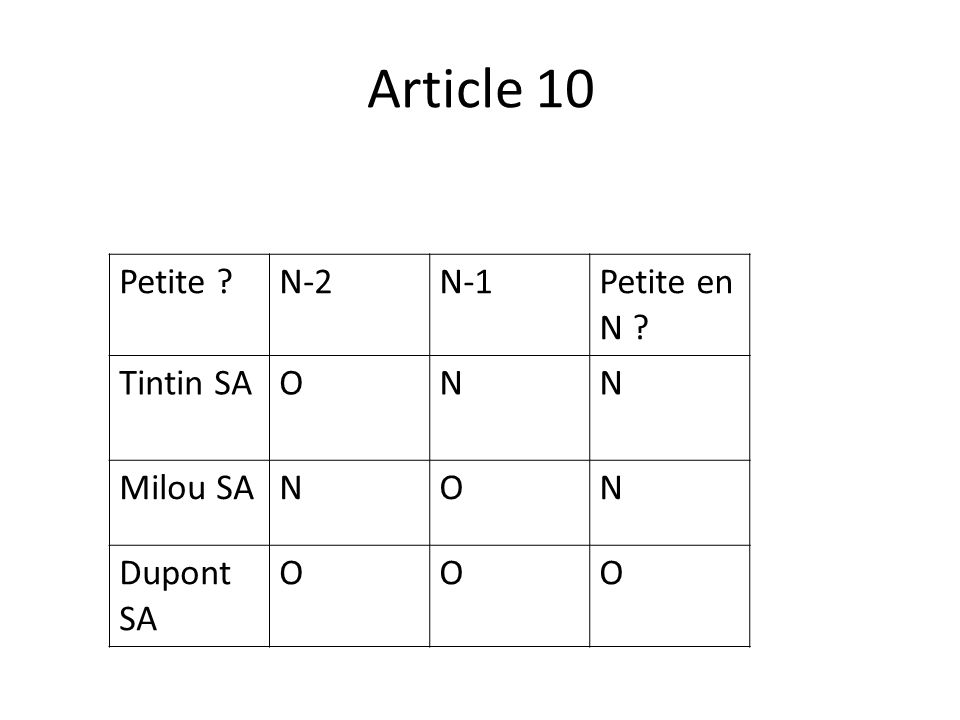 Article 10 Petite ?N-2N-1 Petite en N ? Tintin SAONN Milou SANON Dupont SA OOO