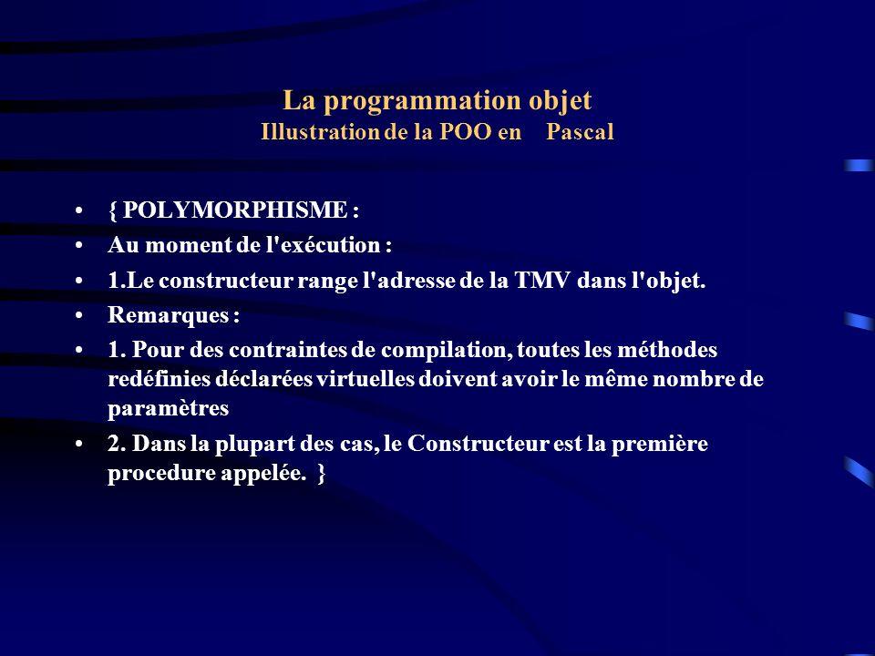 La programmation objet Illustration de la POO en Pascal { POLYMORPHISME : Au moment de l'exécution : 1.Le constructeur range l'adresse de la TMV dans