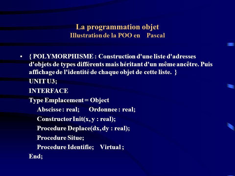 La programmation objet Illustration de la POO en Pascal { POLYMORPHISME : Construction d'une liste d'adresses d'objets de types différents mais hérita