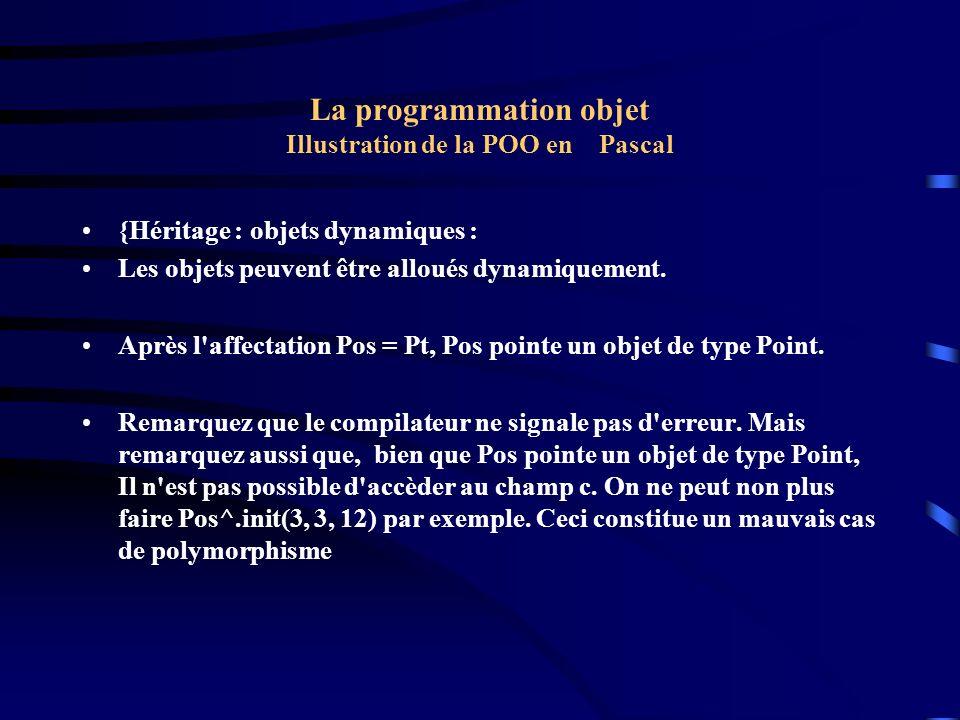 La programmation objet Illustration de la POO en Pascal {Héritage : objets dynamiques : Les objets peuvent être alloués dynamiquement. Après l'affecta