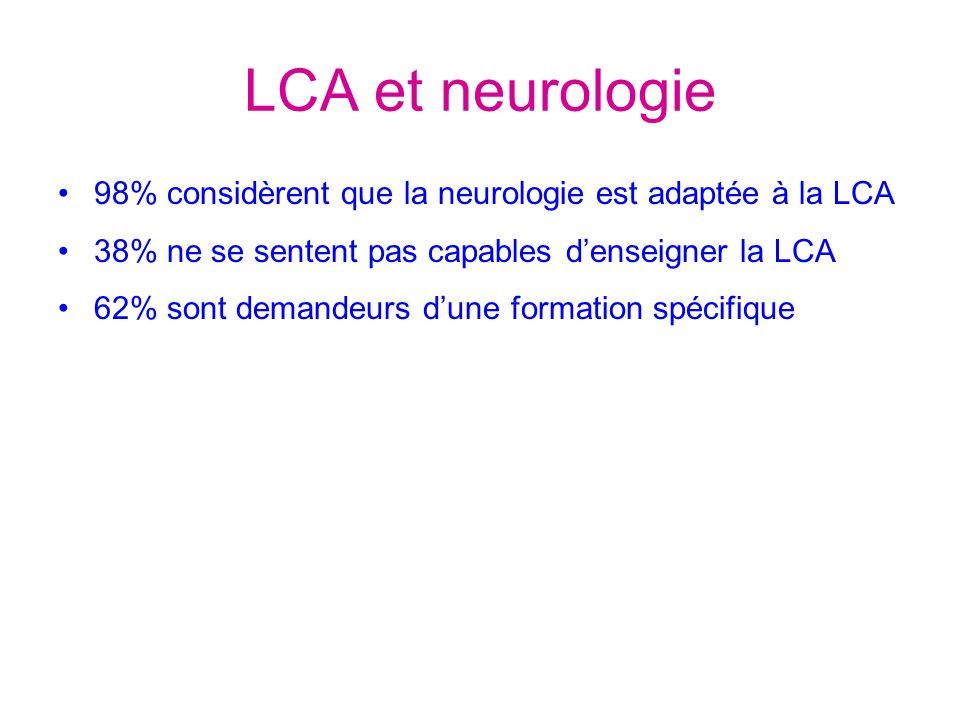LCA et neurologie 98% considèrent que la neurologie est adaptée à la LCA 38% ne se sentent pas capables denseigner la LCA 62% sont demandeurs dune formation spécifique