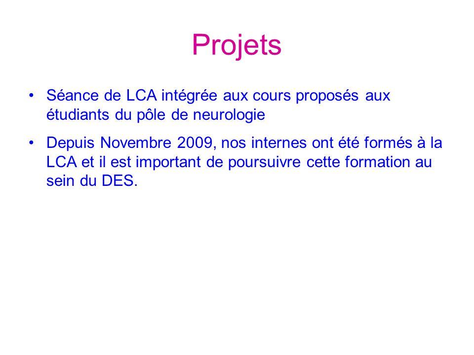 Projets Séance de LCA intégrée aux cours proposés aux étudiants du pôle de neurologie Depuis Novembre 2009, nos internes ont été formés à la LCA et il est important de poursuivre cette formation au sein du DES.