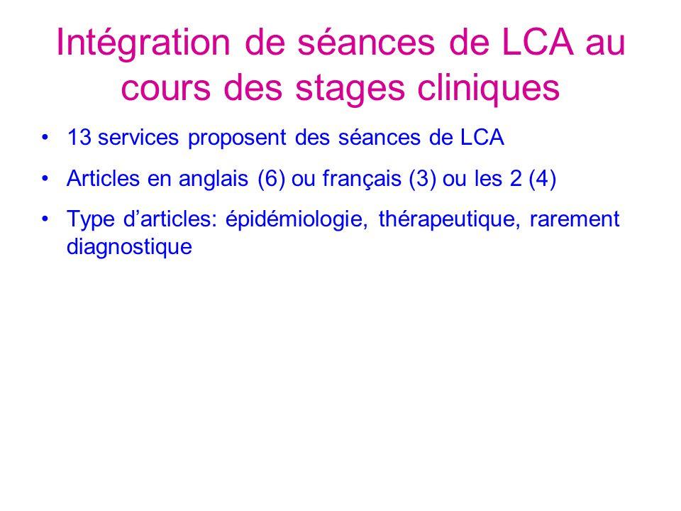Intégration de séances de LCA au cours des stages cliniques 13 services proposent des séances de LCA Articles en anglais (6) ou français (3) ou les 2 (4) Type darticles: épidémiologie, thérapeutique, rarement diagnostique