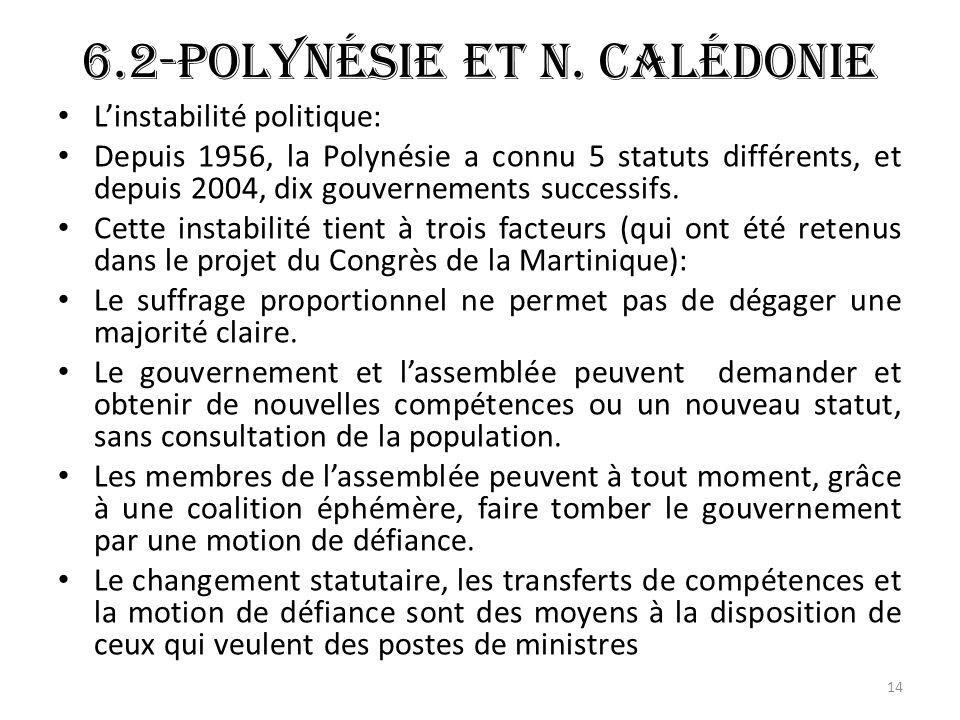 6.2-Polynésie et N.
