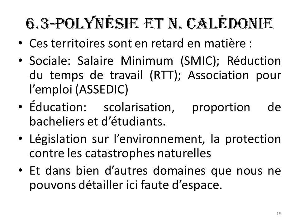 6.3-Polynésie et N.