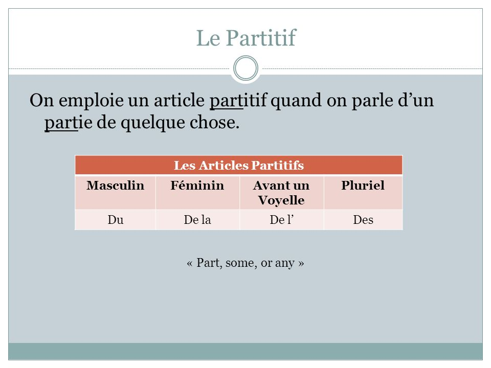 Le Partitif On emploie un article partitif quand on parle dun partie de quelque chose.