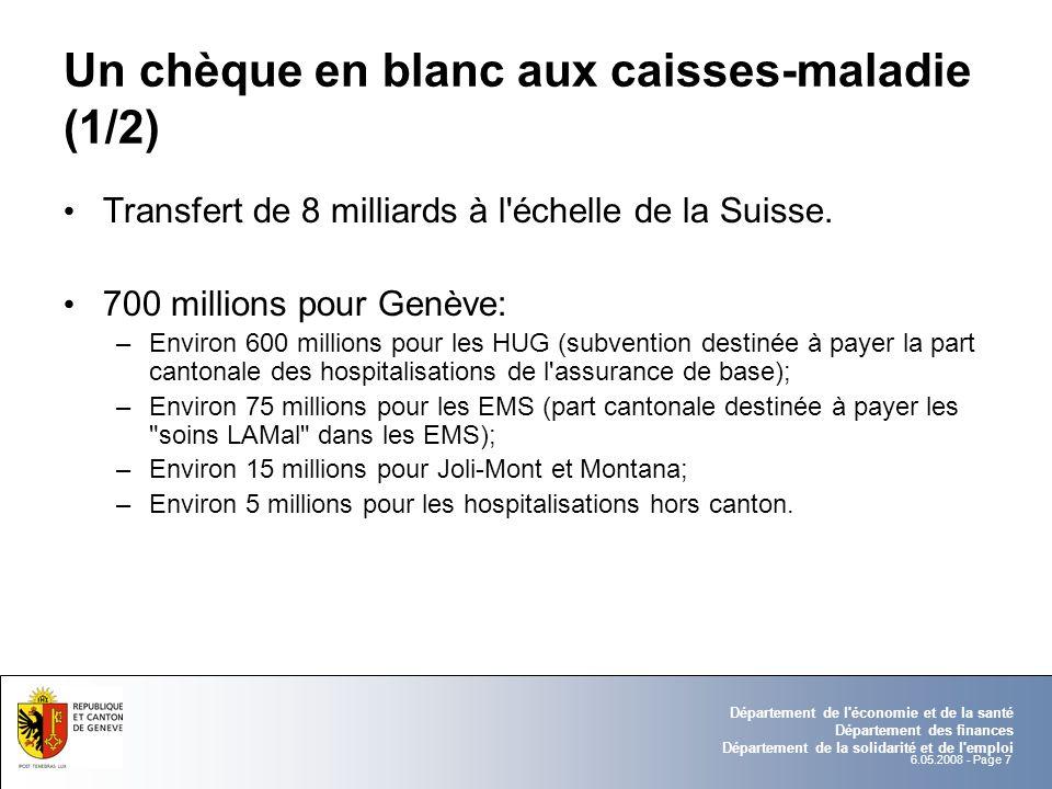 6.05.2008 - Page 7 Département de l économie et de la santé Département des finances Département de la solidarité et de l emploi Un chèque en blanc aux caisses-maladie (1/2) Transfert de 8 milliards à l échelle de la Suisse.