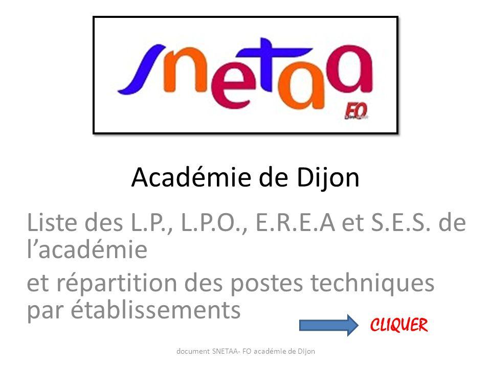 Académie de Dijon Liste des L.P., L.P.O., E.R.E.A et S.E.S. de lacadémie et répartition des postes techniques par établissements document SNETAA- FO a